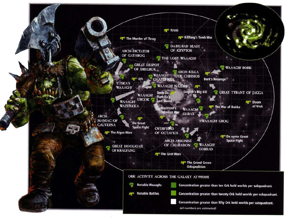 Ork Army in Space