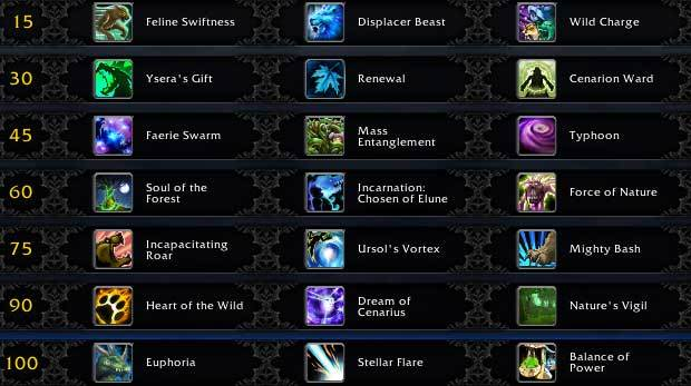 Ten Ton Hammer | Warlords of Draenor - Druid Class Changes