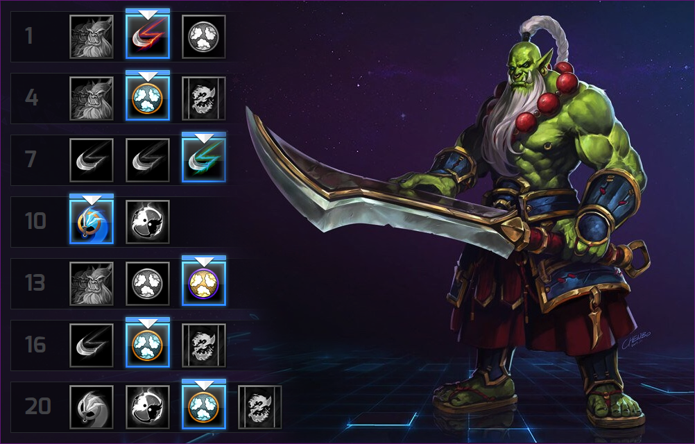 heroes of the storm build guides