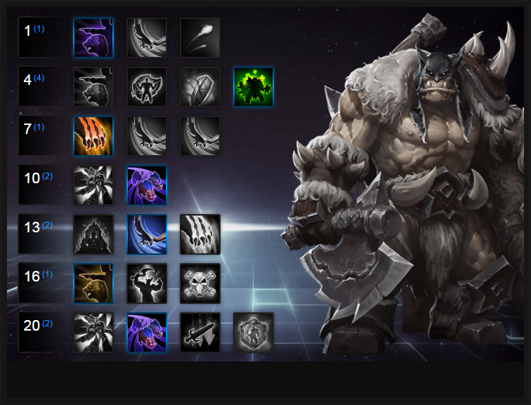 Best Rexxar Build