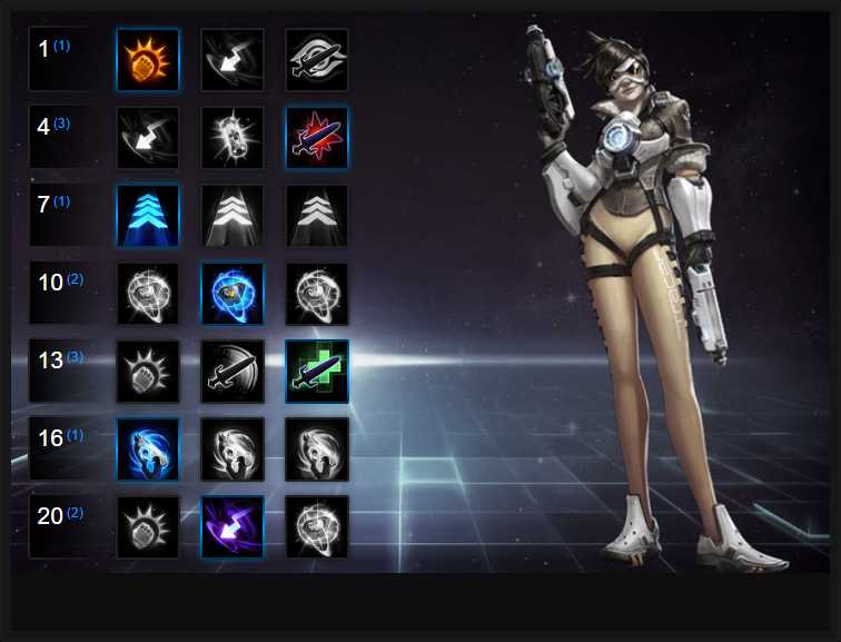 Heroes Of The Storm Build Tracer