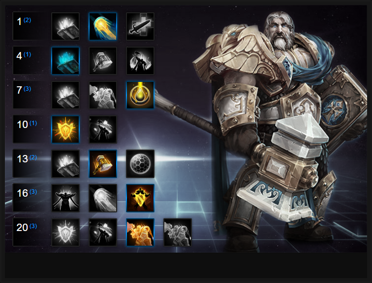 Uther Best Build