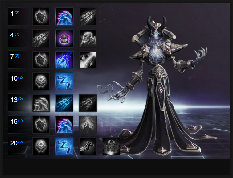Kel'Thuzad Build Guide - News - Icy Veins Forums