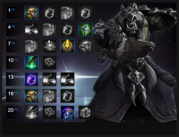 Heroes Of The Storm Build Rehgar