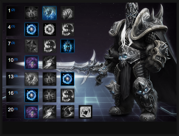 Hots Arthas Build