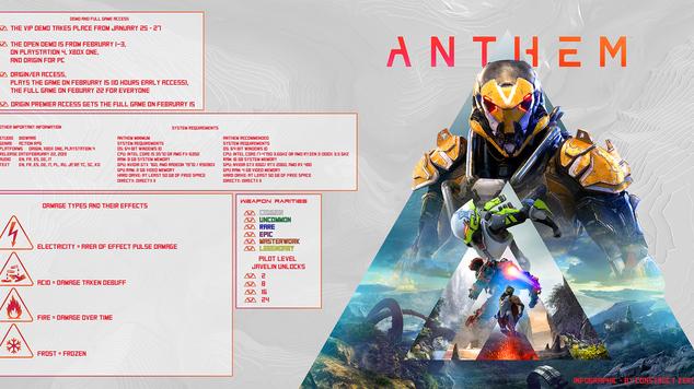 Antheminfographic